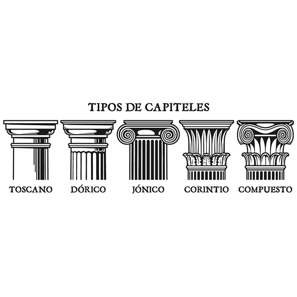 Wall Stickers: Classical capitals - Spanish
