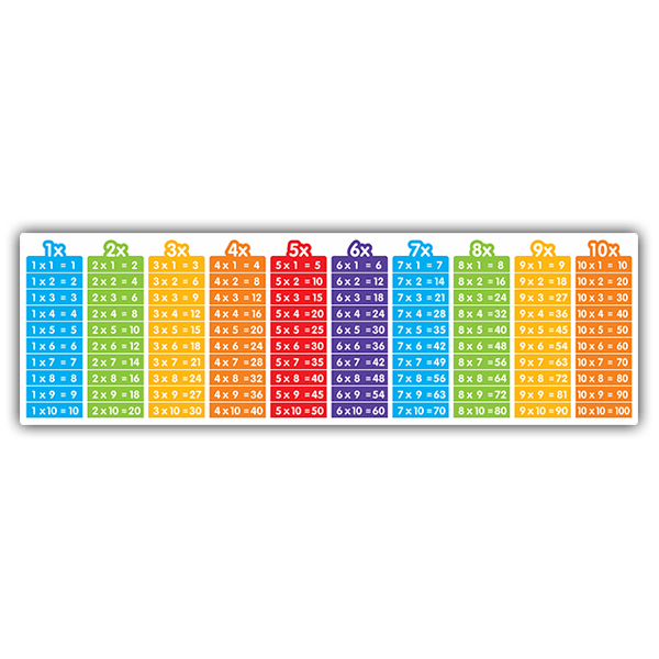 Wall Stickers: Multiplication tables