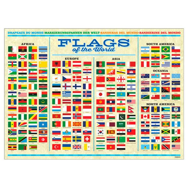 Wall Stickers: Flags of the World