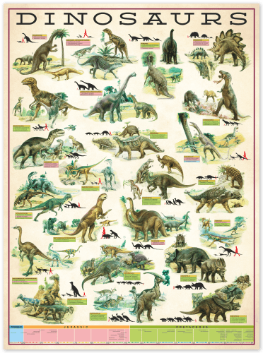 Wall Stickers: Dinosaurs