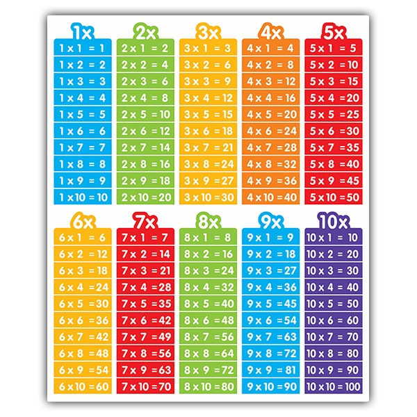 Wall Stickers: Multiplication tables of colors