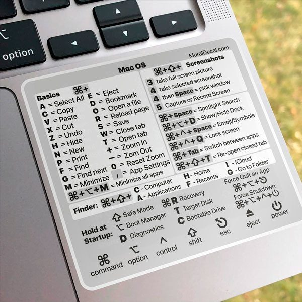 Car & Motorbike Stickers: White Keyboard Shortcuts