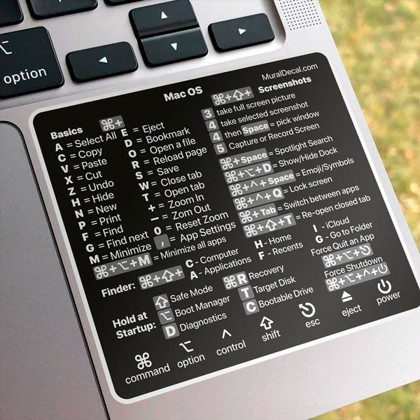 Car & Motorbike Stickers: Black Keyboard Shortcuts
